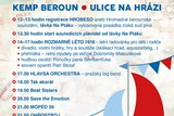 Veselice na Berounce připomene vznik Československa